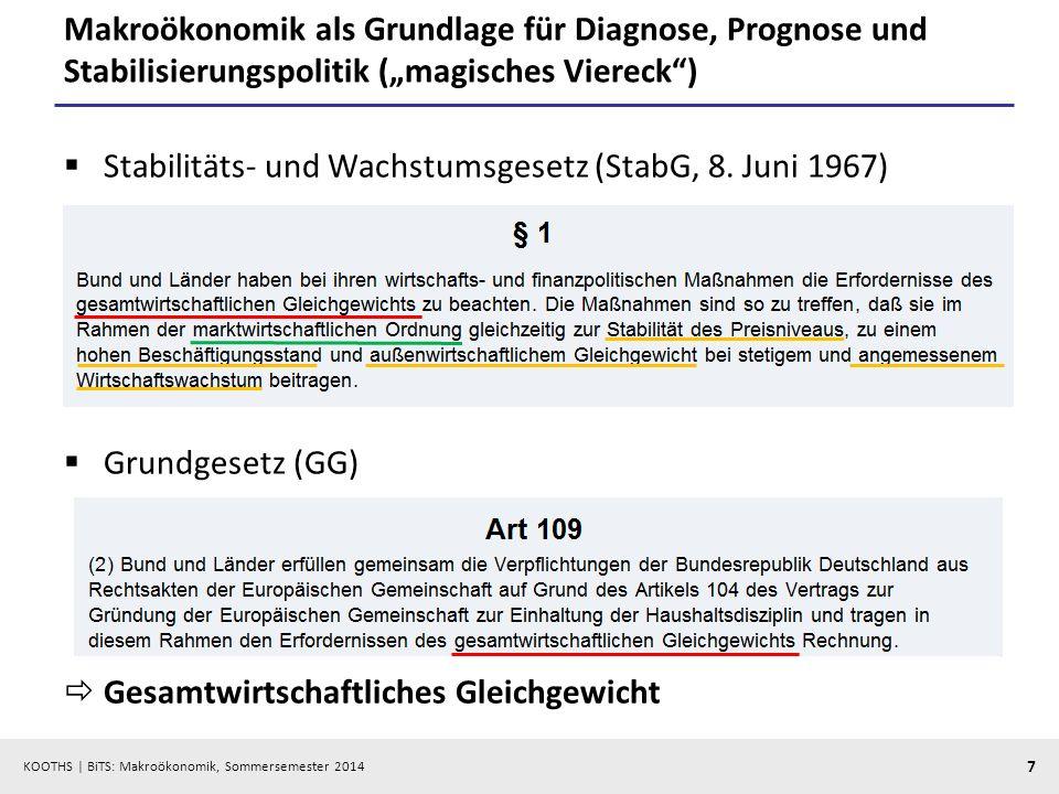KOOTHS | BiTS: Makroökonomik, Sommersemester 2014 7 Makroökonomik als Grundlage für Diagnose, Prognose und Stabilisierungspolitik (magisches Viereck)