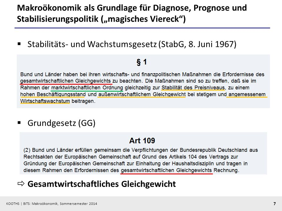 KOOTHS   BiTS: Makroökonomik, Sommersemester 2014 98 Exkurs: Schätzung des Produktionspotenzials für Deutschland