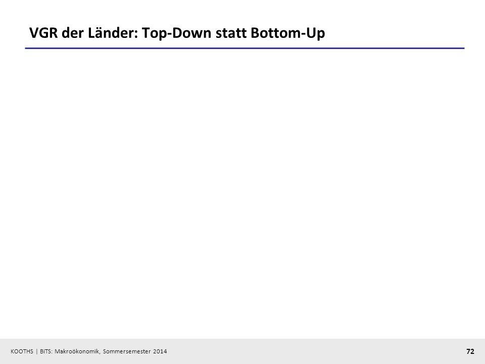 KOOTHS | BiTS: Makroökonomik, Sommersemester 2014 72 VGR der Länder: Top-Down statt Bottom-Up