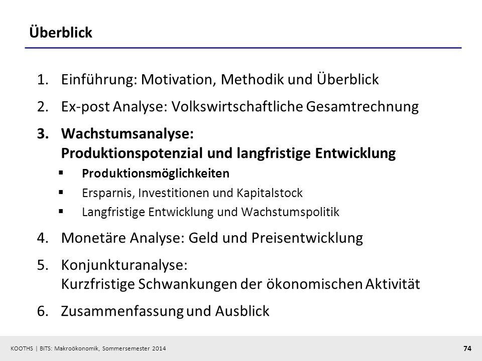KOOTHS | BiTS: Makroökonomik, Sommersemester 2014 74 Überblick 1.Einführung: Motivation, Methodik und Überblick 2.Ex-post Analyse: Volkswirtschaftlich