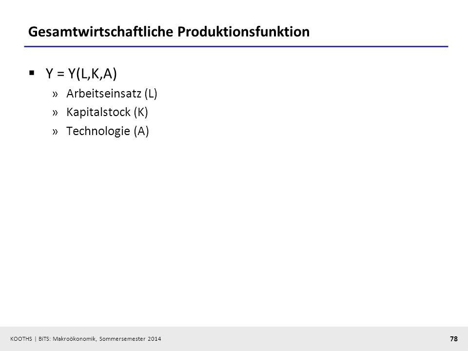 KOOTHS | BiTS: Makroökonomik, Sommersemester 2014 78 Gesamtwirtschaftliche Produktionsfunktion Y = Y(L,K,A) »Arbeitseinsatz (L) »Kapitalstock (K) »Tec