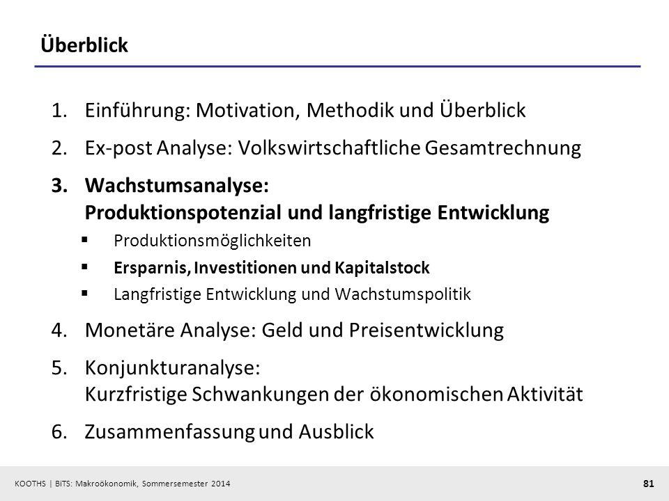 KOOTHS | BiTS: Makroökonomik, Sommersemester 2014 81 Überblick 1.Einführung: Motivation, Methodik und Überblick 2.Ex-post Analyse: Volkswirtschaftlich