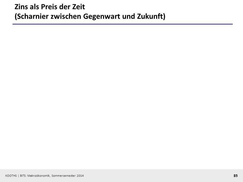 KOOTHS | BiTS: Makroökonomik, Sommersemester 2014 85 Zins als Preis der Zeit (Scharnier zwischen Gegenwart und Zukunft)