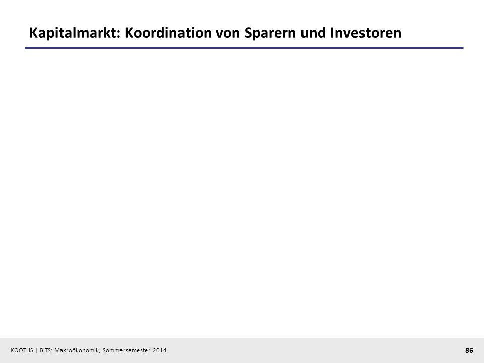 KOOTHS | BiTS: Makroökonomik, Sommersemester 2014 86 Kapitalmarkt: Koordination von Sparern und Investoren
