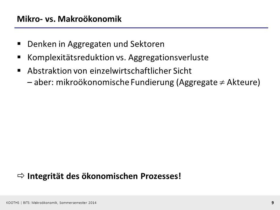 KOOTHS | BiTS: Makroökonomik, Sommersemester 2014 9 Mikro- vs. Makroökonomik Denken in Aggregaten und Sektoren Komplexitätsreduktion vs. Aggregationsv