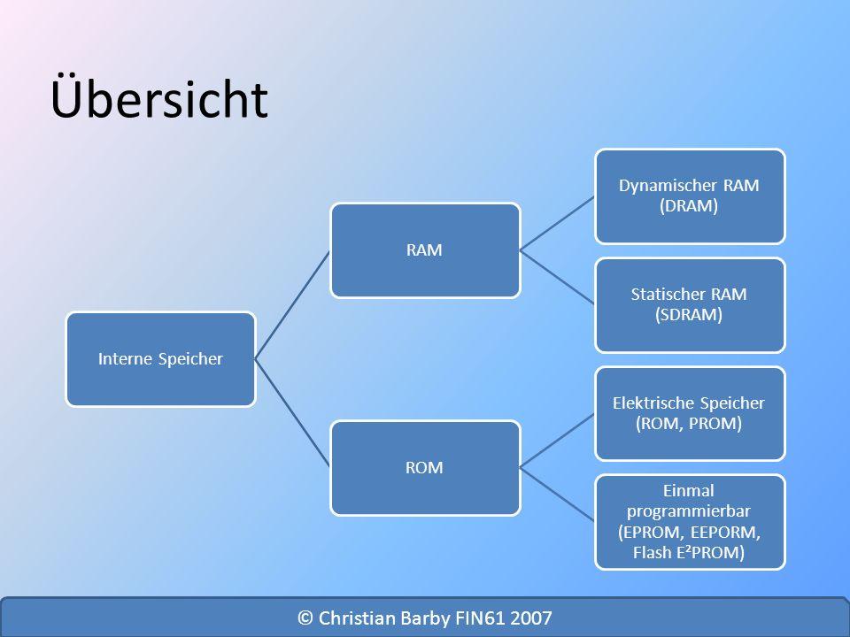 Interne SpeicherRAM Dynamischer RAM (DRAM) Statischer RAM (SDRAM) ROM Elektrische Speicher (ROM, PROM) Einmal programmierbar (EPROM, EEPORM, Flash E²P