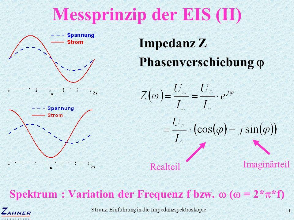 Strunz: Einführung in die Impedanzspektroskopie 11 Messprinzip der EIS (II) Spektrum : Variation der Frequenz f bzw. ( = 2* *f) Impedanz Z Phasenversc