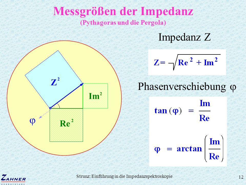 Strunz: Einführung in die Impedanzspektroskopie 12 Messgrößen der Impedanz (Pythagoras und die Pergola) Impedanz Z Phasenverschiebung