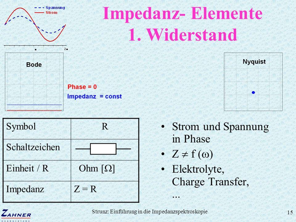 Strunz: Einführung in die Impedanzspektroskopie 15 Impedanz- Elemente 1. Widerstand Strom und Spannung in Phase Z f ( ) Elektrolyte, Charge Transfer,.
