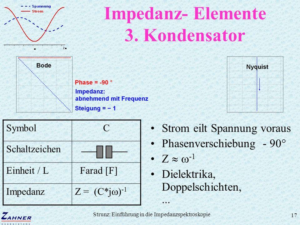 Strunz: Einführung in die Impedanzspektroskopie 17 Impedanz- Elemente 3. Kondensator Strom eilt Spannung voraus Phasenverschiebung - 90° Z -1 Dielektr