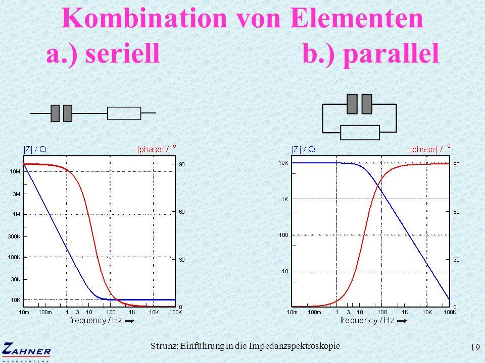 Strunz: Einführung in die Impedanzspektroskopie 19 Kombination von Elementen a.) seriell b.) parallel