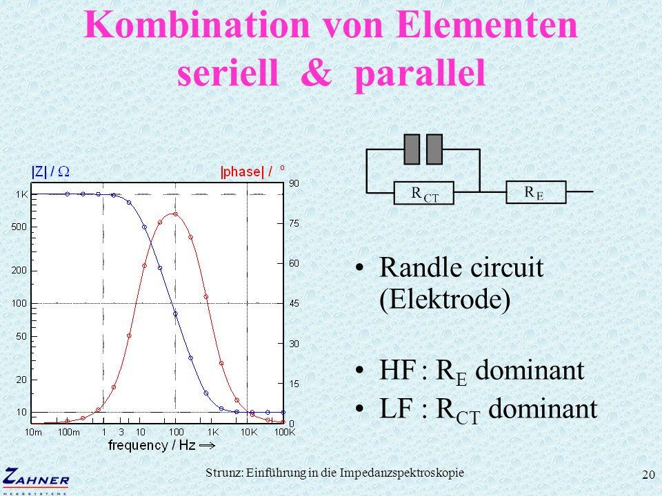 Strunz: Einführung in die Impedanzspektroskopie 20 Kombination von Elementen seriell & parallel Randle circuit (Elektrode) HF: R E dominant LF: R CT d