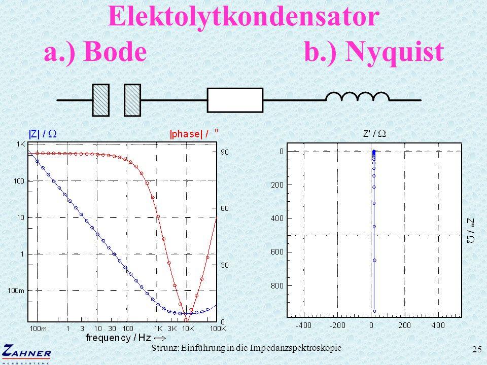 Strunz: Einführung in die Impedanzspektroskopie 25 Elektolytkondensator a.) Bode b.) Nyquist