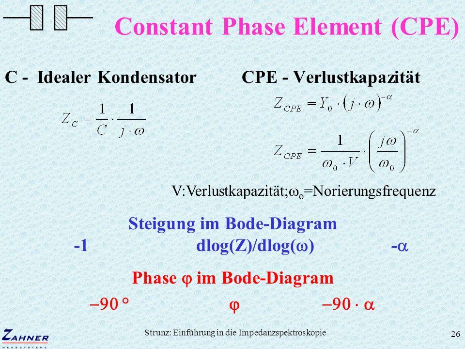 Strunz: Einführung in die Impedanzspektroskopie 26 Constant Phase Element (CPE) C - Idealer Kondensator CPE - Verlustkapazität Steigung im Bode-Diagra