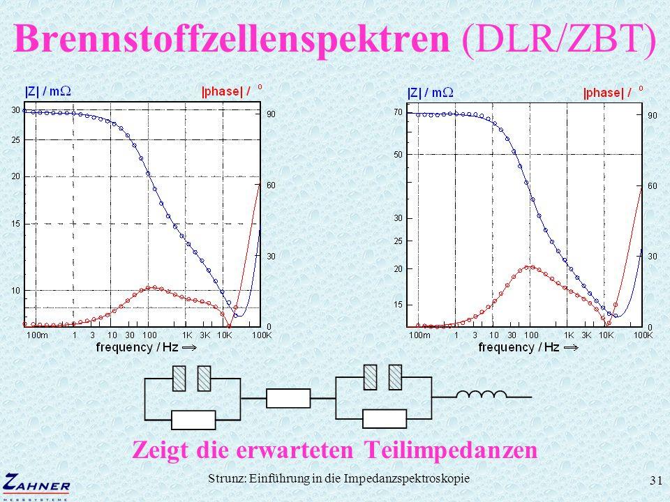 Strunz: Einführung in die Impedanzspektroskopie 31 Brennstoffzellenspektren (DLR/ZBT) Zeigt die erwarteten Teilimpedanzen