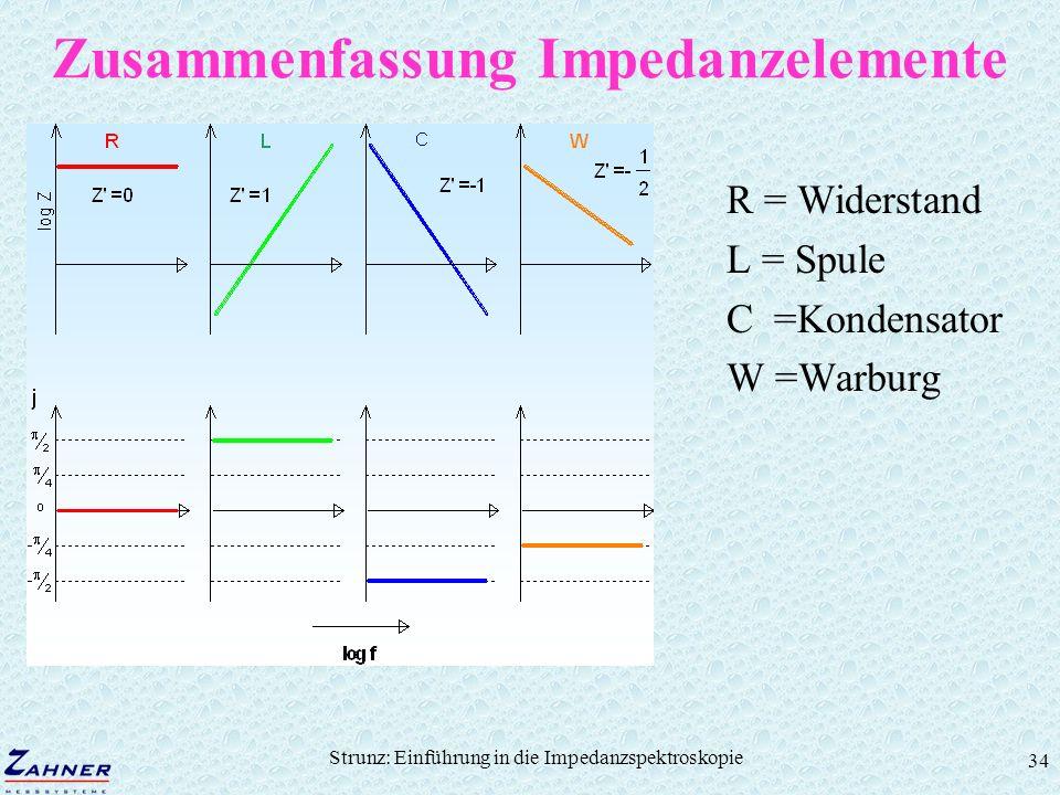 Strunz: Einführung in die Impedanzspektroskopie 34 Zusammenfassung Impedanzelemente R = Widerstand L = Spule C =Kondensator W =Warburg