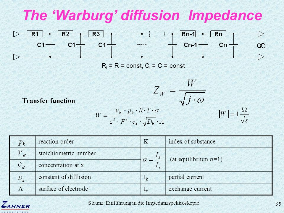 Strunz: Einführung in die Impedanzspektroskopie 35 The Warburg diffusion Impedance R i = R = const, C i = C = const reaction orderKindex of substance