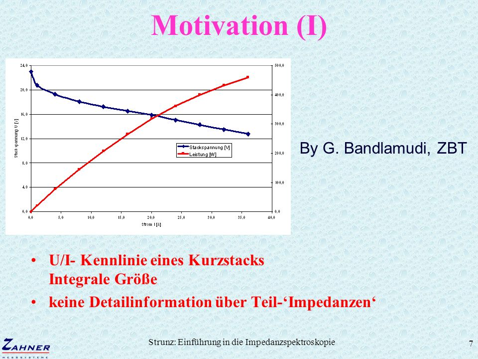 Strunz: Einführung in die Impedanzspektroskopie 38 The finite diffusion Impedance R i = R = const, C i = C = const Transfer function dthickness of layerVmolar volume of bulk electrolyte Dconstant of diffusion Nernstian slope Asurface of electrode