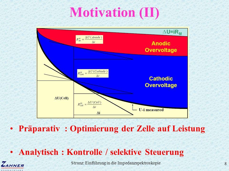 Strunz: Einführung in die Impedanzspektroskopie 9 Motivation (III) O E=597 mV I=392 mAcm -2 E=497 mV I=527 mAcm -2 E=397 mV I=655 mAcm -2 + E=317 mV I=760 mAcm -2 Impedanzspektren unter Last => Charakterisierung der Zelle