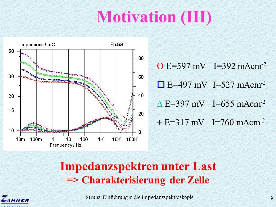 Strunz: Einführung in die Impedanzspektroskopie 9 Motivation (III) O E=597 mV I=392 mAcm -2 E=497 mV I=527 mAcm -2 E=397 mV I=655 mAcm -2 + E=317 mV I