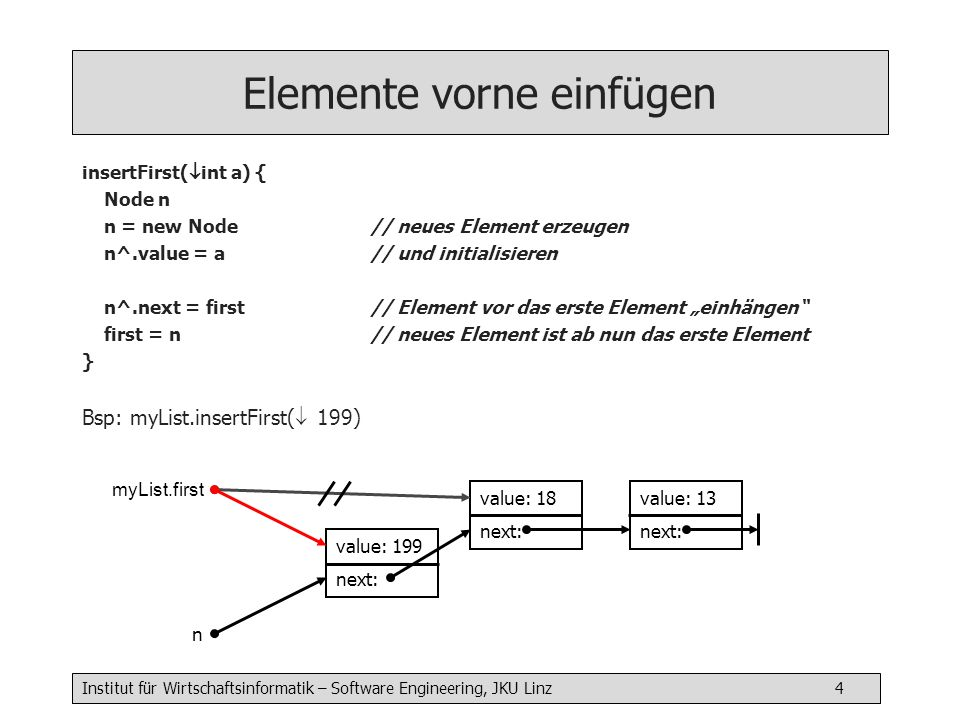 Institut für Wirtschaftsinformatik – Software Engineering, JKU Linz 4 Elemente vorne einfügen insertFirst( int a) { Node n n = new Node// neues Element erzeugen n^.value = a// und initialisieren n^.next = first// Element vor das erste Element einhängen first = n// neues Element ist ab nun das erste Element } Bsp: myList.insertFirst( 199) myList.first value: 18 next: value: 13 next: n value: 199 next: