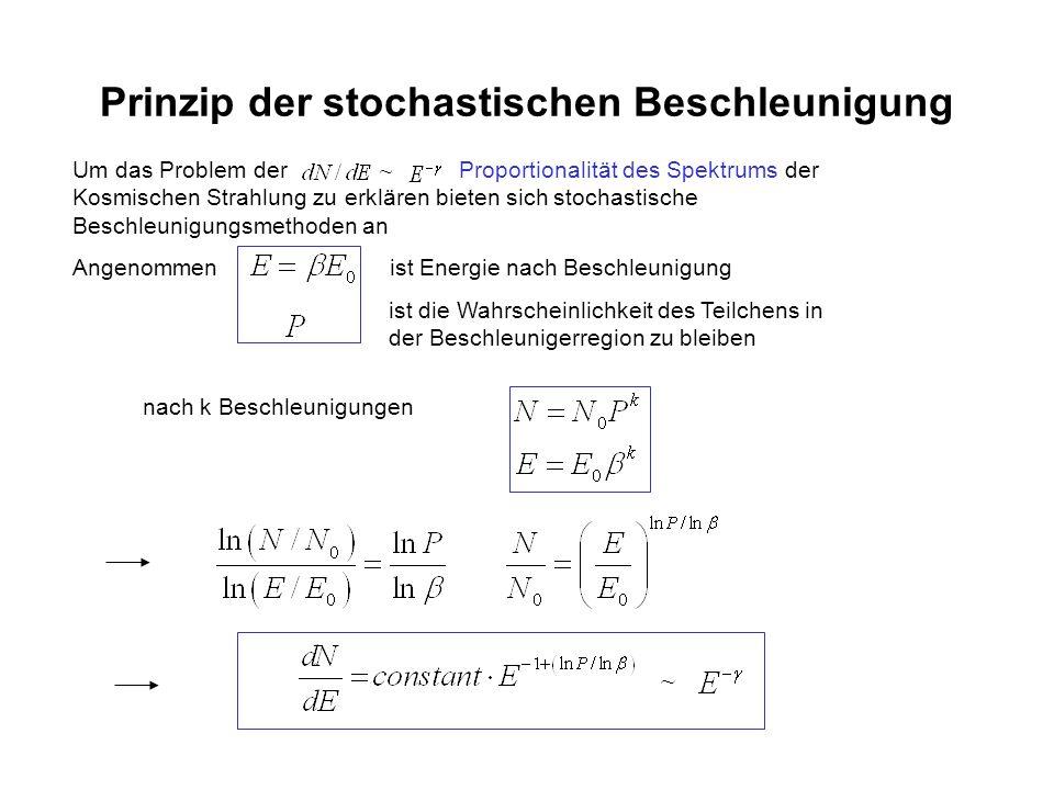Prinzip der stochastischen Beschleunigung Um das Problem der Proportionalität des Spektrums der Kosmischen Strahlung zu erklären bieten sich stochasti
