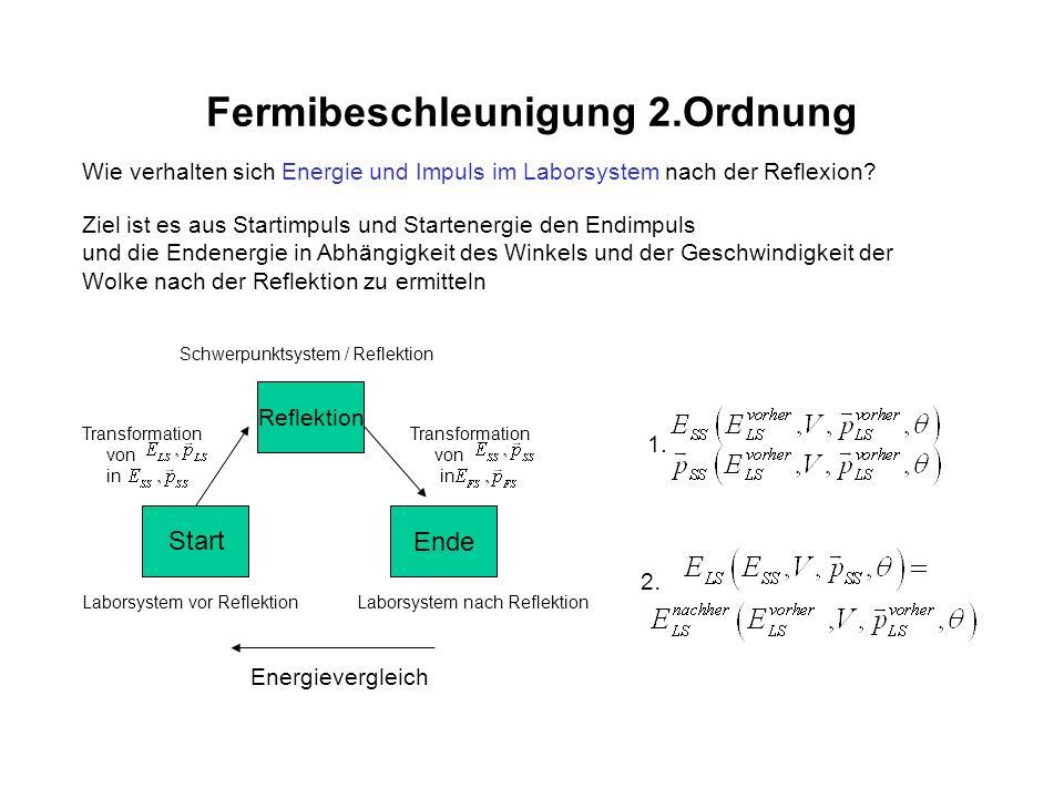Fermibeschleunigung 2.Ordnung Wie verhalten sich Energie und Impuls im Laborsystem nach der Reflexion? Ziel ist es aus Startimpuls und Startenergie de