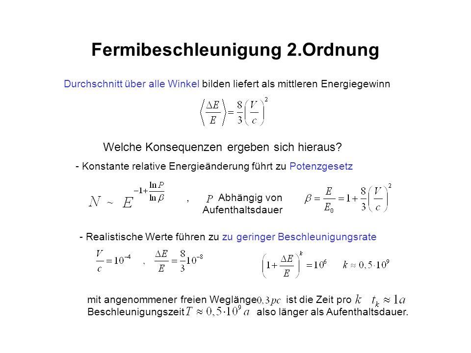 Fermibeschleunigung 2.Ordnung Welche Konsequenzen ergeben sich hieraus? - Konstante relative Energieänderung führt zu Potenzgesetz - Realistische Wert