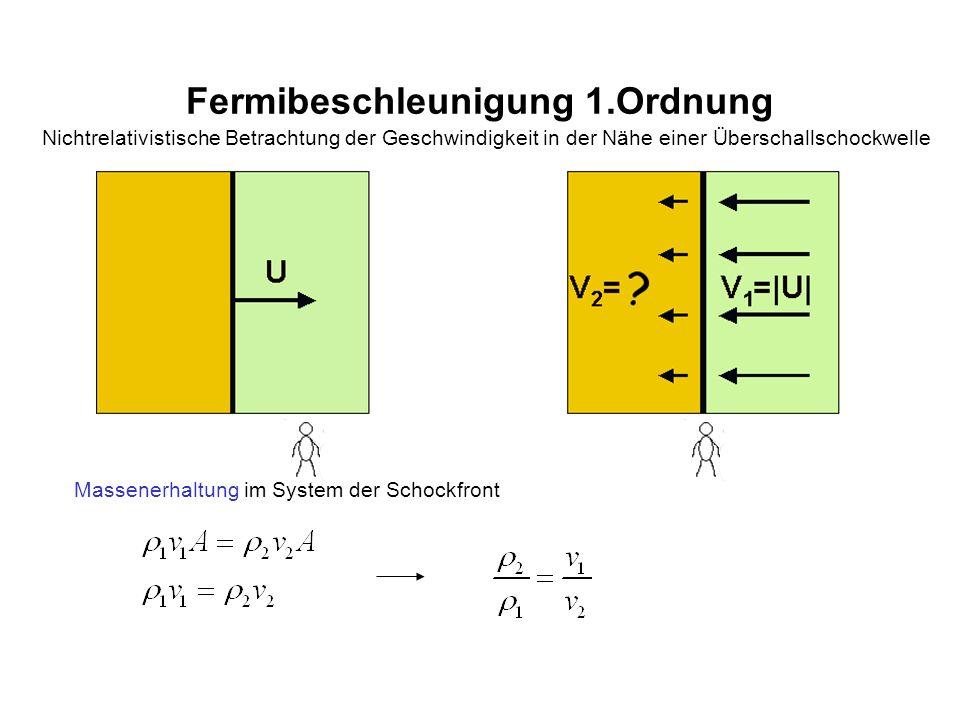 Fermibeschleunigung 1.Ordnung Nichtrelativistische Betrachtung der Geschwindigkeit in der Nähe einer Überschallschockwelle Massenerhaltung im System d