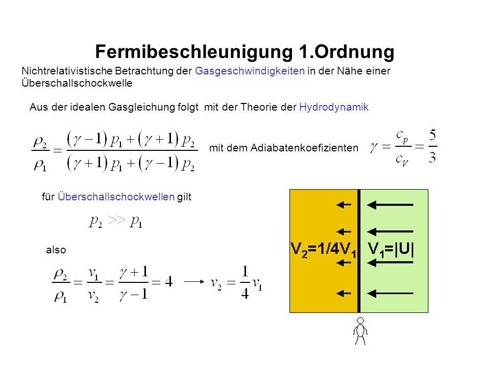 Fermibeschleunigung 1.Ordnung Nichtrelativistische Betrachtung der Gasgeschwindigkeiten in der Nähe einer Überschallschockwelle Aus der idealen Gasgle