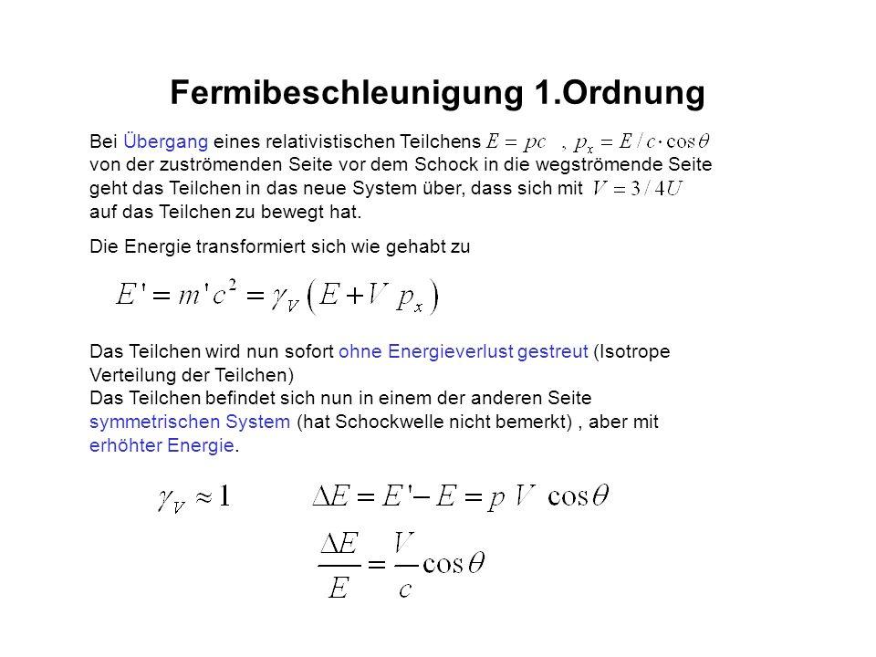 Fermibeschleunigung 1.Ordnung Bei Übergang eines relativistischen Teilchens von der zuströmenden Seite vor dem Schock in die wegströmende Seite geht d