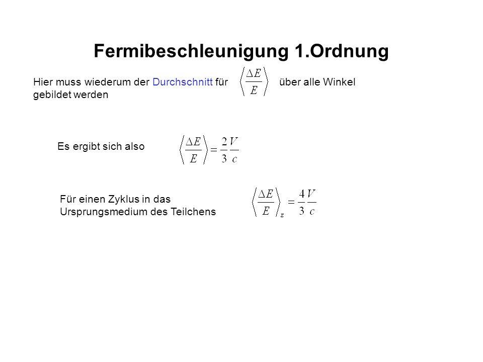 Fermibeschleunigung 1.Ordnung Hier muss wiederum der Durchschnitt für über alle Winkel gebildet werden Es ergibt sich also Für einen Zyklus in das Urs