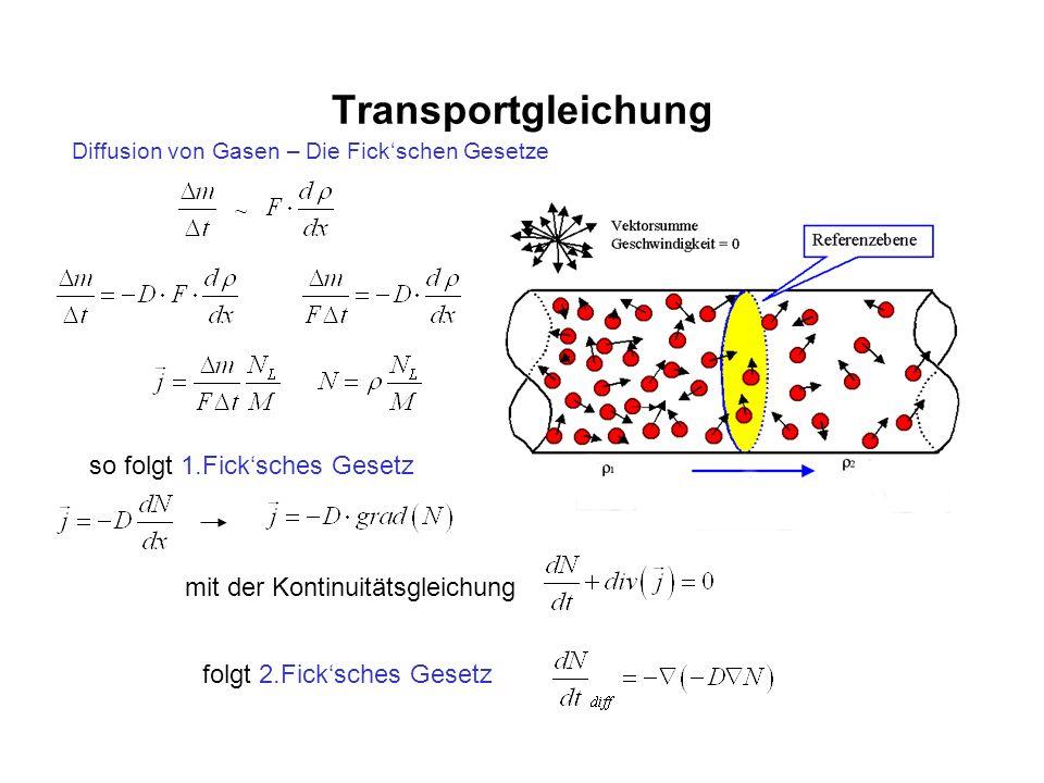 Transportgleichung Diffusion von Gasen – Die Fickschen Gesetze so folgt 1.Ficksches Gesetz mit der Kontinuitätsgleichung folgt 2.Ficksches Gesetz ~
