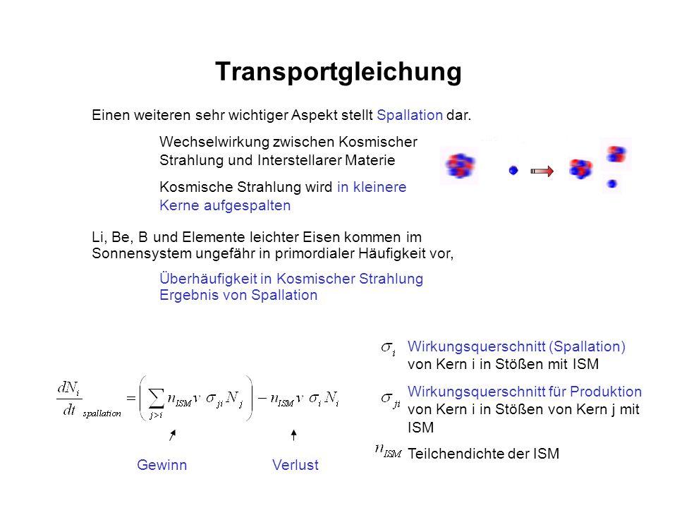 Transportgleichung Einen weiteren sehr wichtiger Aspekt stellt Spallation dar. Wechselwirkung zwischen Kosmischer Strahlung und Interstellarer Materie
