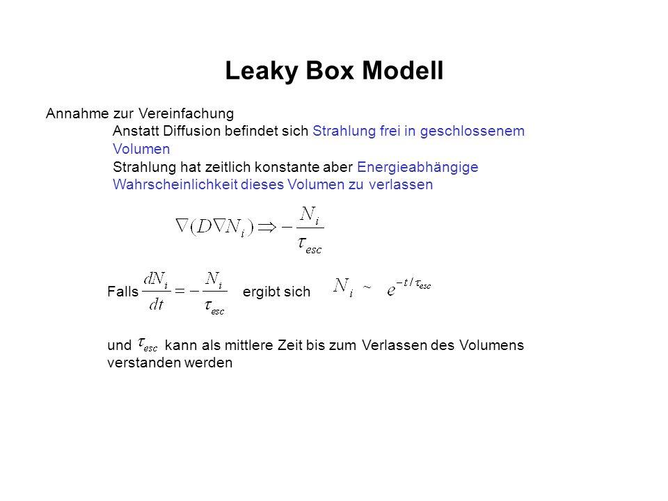 Leaky Box Modell Annahme zur Vereinfachung Anstatt Diffusion befindet sich Strahlung frei in geschlossenem Volumen Strahlung hat zeitlich konstante ab