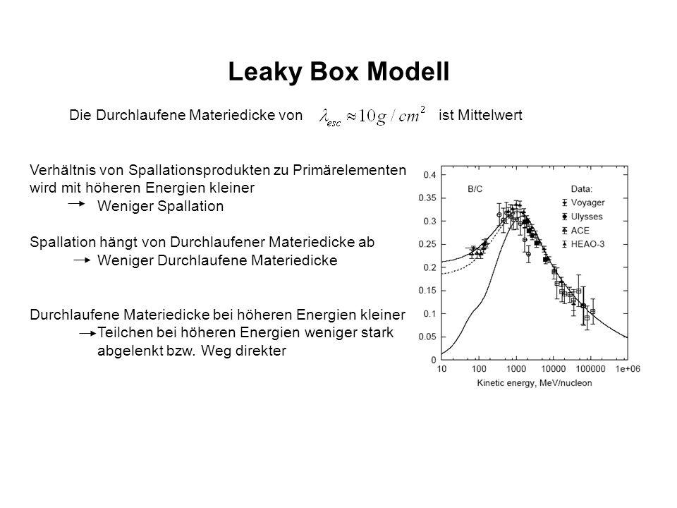 Leaky Box Modell Die Durchlaufene Materiedicke von ist Mittelwert Verhältnis von Spallationsprodukten zu Primärelementen wird mit höheren Energien kle