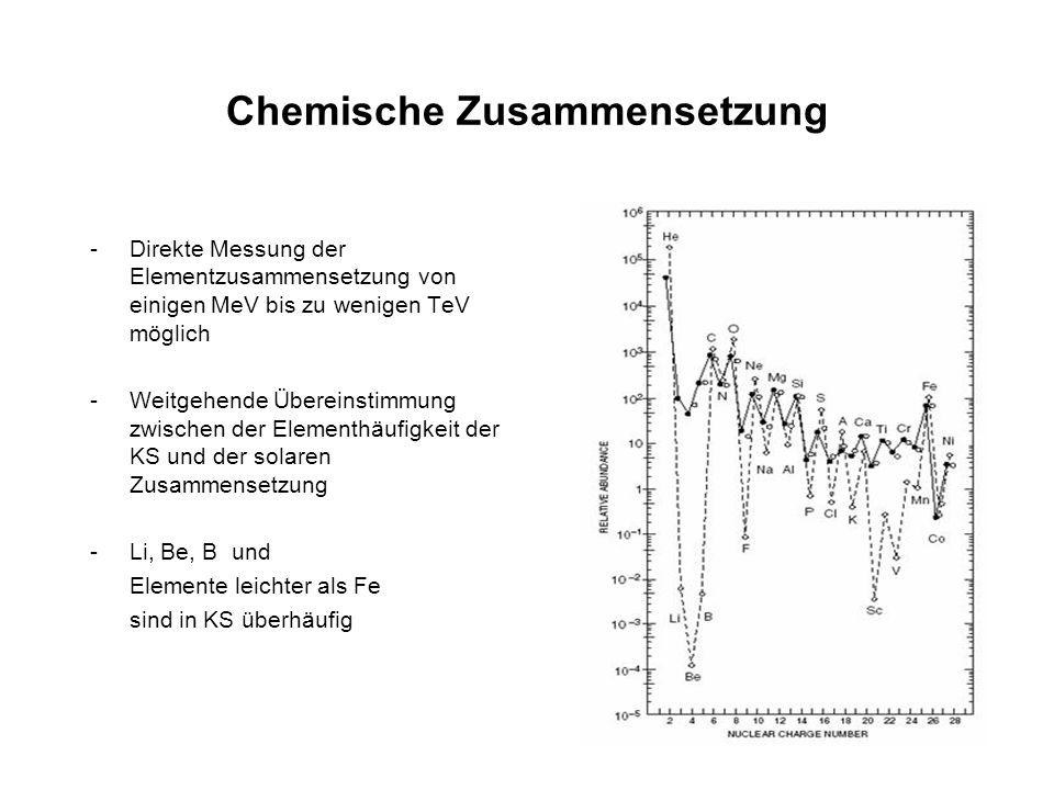 Chemische Zusammensetzung -Direkte Messung der Elementzusammensetzung von einigen MeV bis zu wenigen TeV möglich -Weitgehende Übereinstimmung zwischen