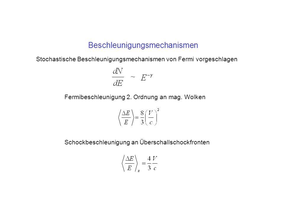 Beschleunigungsmechanismen Stochastische Beschleunigungsmechanismen von Fermi vorgeschlagen Fermibeschleunigung 2. Ordnung an mag. Wolken Schockbeschl