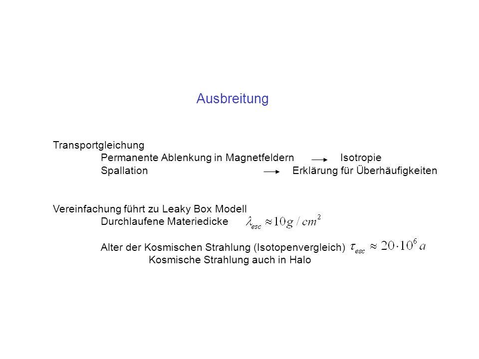 Ausbreitung Transportgleichung Permanente Ablenkung in MagnetfeldernIsotropie SpallationErklärung für Überhäufigkeiten Vereinfachung führt zu Leaky Bo