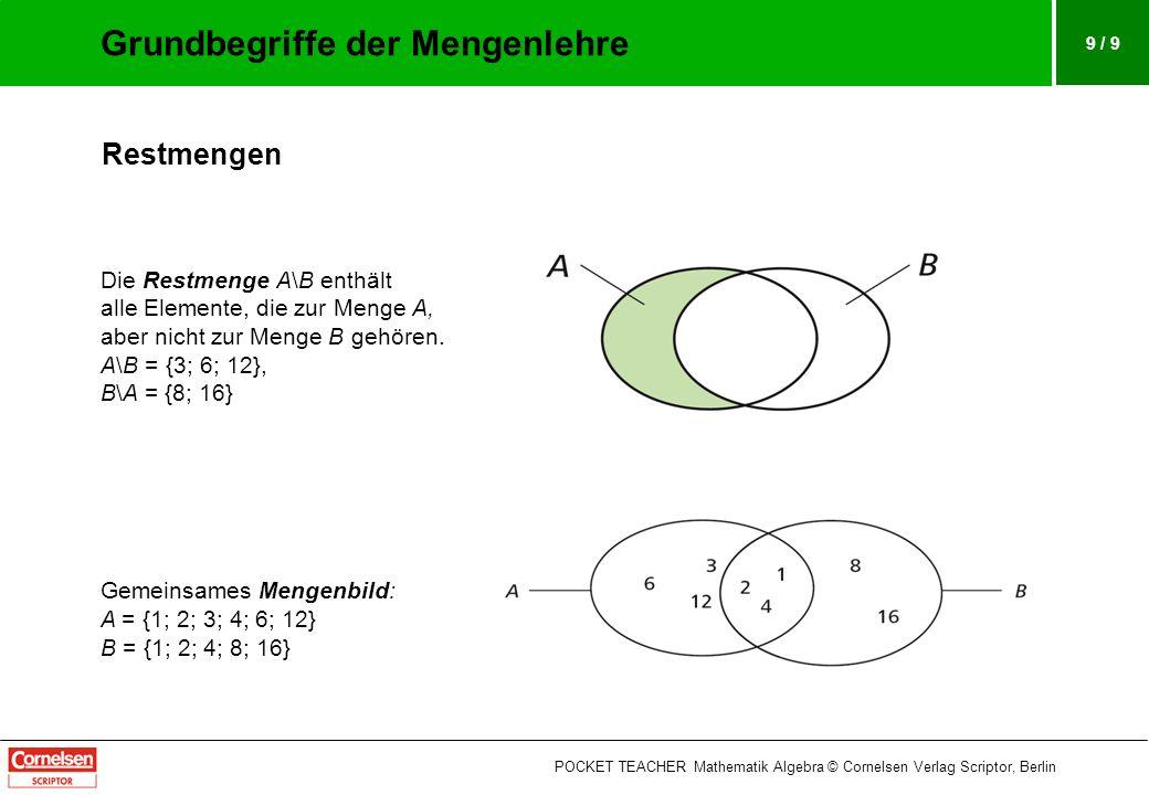 9 / 9 Restmengen Die Restmenge A\B enthält alle Elemente, die zur Menge A, aber nicht zur Menge B gehören. A\B = {3; 6; 12}, B\A = {8; 16} Gemeinsames