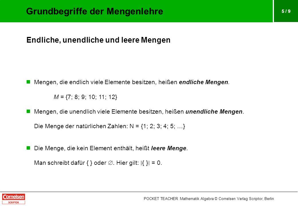 5 / 9 Endliche, unendliche und leere Mengen Mengen, die endlich viele Elemente besitzen, heißen endliche Mengen. M = {7; 8; 9; 10; 11; 12} Mengen, die