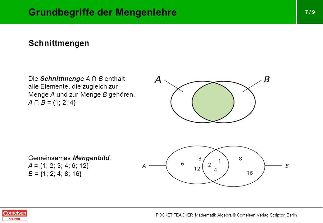 7 / 9 Schnittmengen Die Schnittmenge A B enthält alle Elemente, die zugleich zur Menge A und zur Menge B gehören. A B = {1; 2; 4} Gemeinsames Mengenbi
