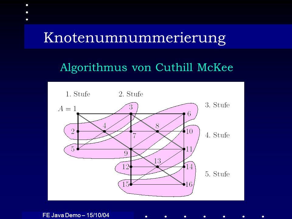 FE Java Demo – 15/10/04 Knotenumnummerierung Algorithmus von Cuthill McKee