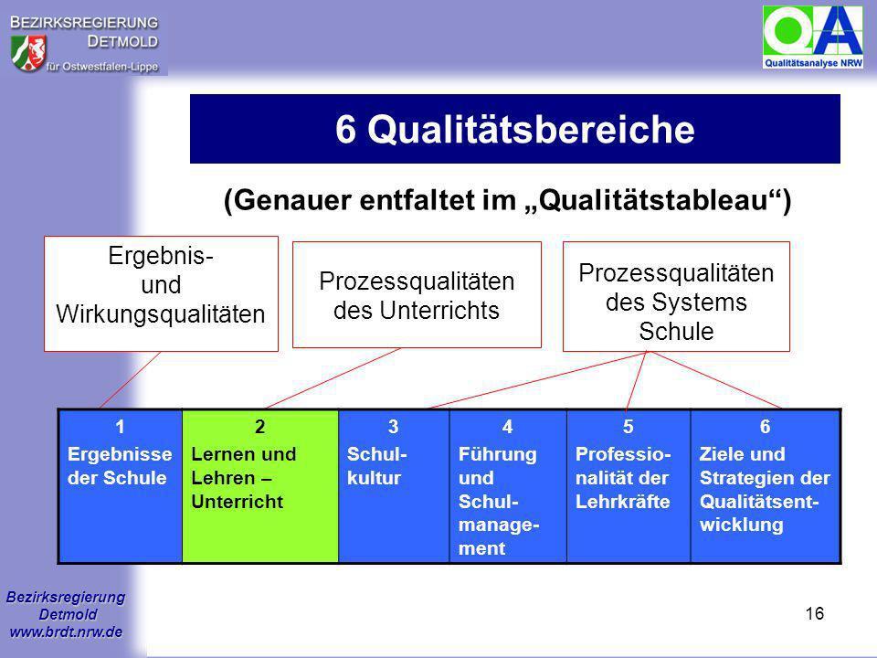 Bezirksregierung Detmold www.brdt.nrw.de 15 Qualitätstableau 6 Qualitätsbereiche 28 Qualitätsaspekte 153 Kriterien Indikatoren (nur für den Bereich de