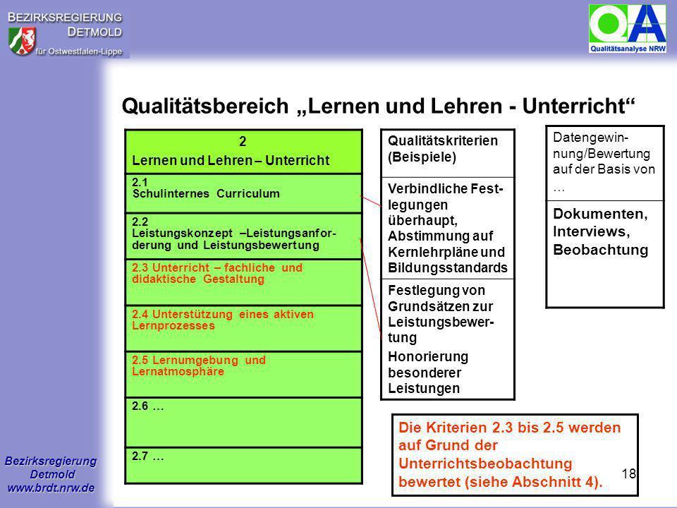 Bezirksregierung Detmold www.brdt.nrw.de 17 1 Ergebnisse der Schule 2 Lernen und Lehren - Unterricht 3 Schulkultur 4 Führung und Schulmanage- ment 5 P