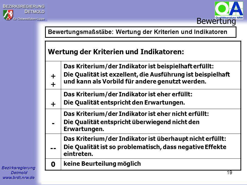 Bezirksregierung Detmold www.brdt.nrw.de 18 1 Ergebnisse der Schule 2 Lernen und Lehren - Unterricht 3 Schulkultur 4 Führung und Schulmanage- ment 5 P