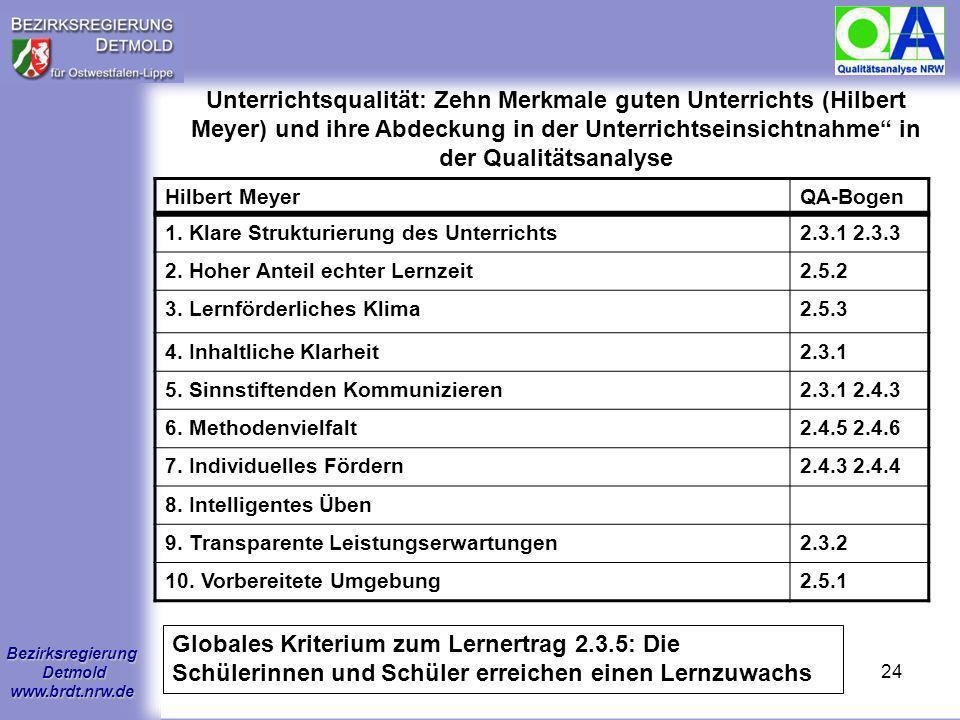 Bezirksregierung Detmold www.brdt.nrw.de 23 1. Unterschiedliche Bildungsziele erfordern unterschiedliche Unterrichtsgestaltung. 2. Unterrichtswirkunge