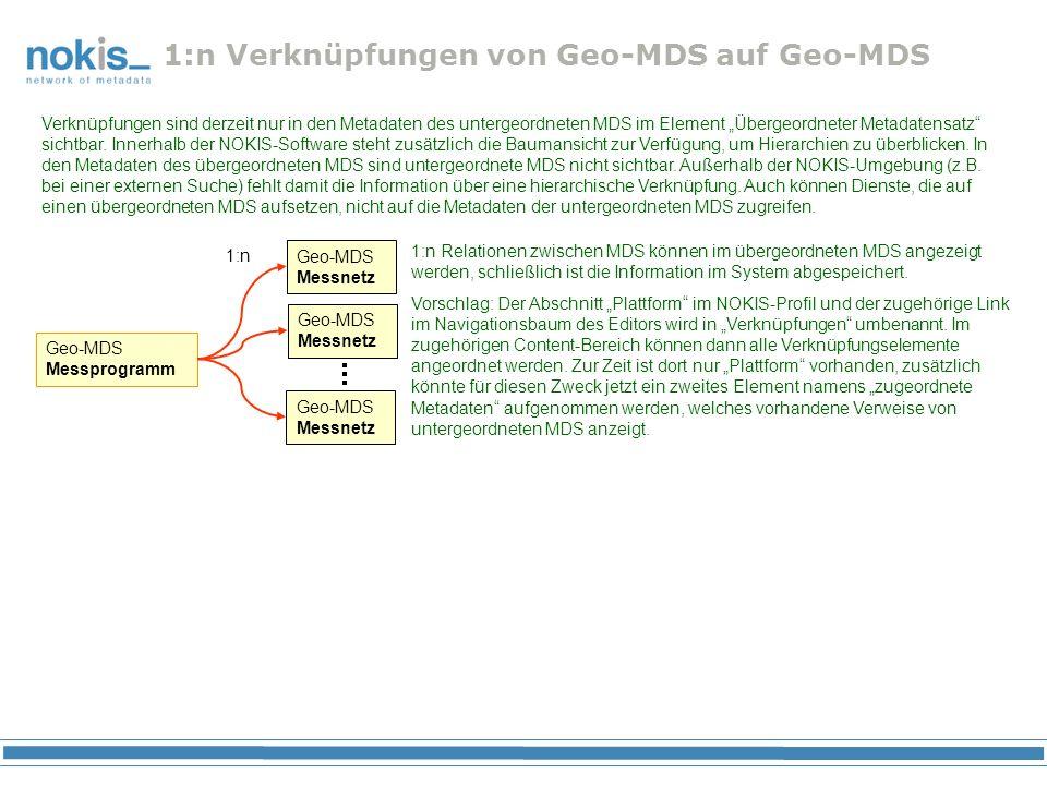1:n Verknüpfungen von Geo-MDS auf Geo-MDS Geo-MDS Messnetz Geo-MDS Messprogramm 1:n 1:n Relationen zwischen MDS können im übergeordneten MDS angezeigt werden, schließlich ist die Information im System abgespeichert.