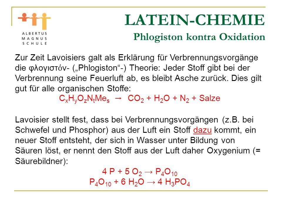 LATEIN-CHEMIE Phlogiston kontra Oxidation Zur Zeit Lavoisiers galt als Erklärung für Verbrennungsvorgänge die φλογιστ ν- (Phlogiston-) Theorie: Jeder