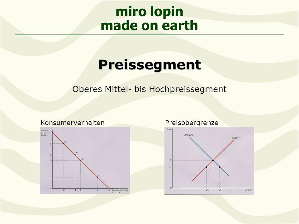 miro lopin made on earthPreissegment Oberes Mittel- bis Hochpreissegment KonsumerverhaltenPreisobergrenze
